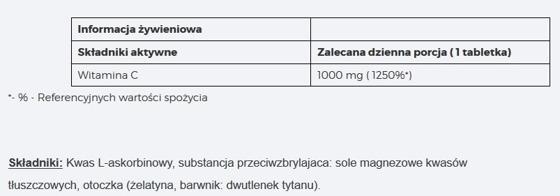 Flavovit C 100 caps