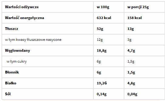 Magnesium L-Threonate 120 caps