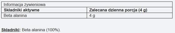 UNS Beta Alanine 200g
