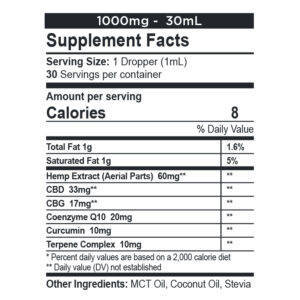 Wellness 2:1 Tincture 1000mg 30 ml