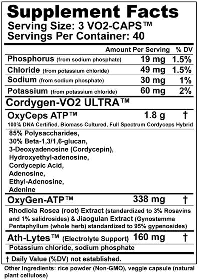 Cordygen Ultra V02 120 caps